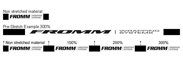 Fromm FS ovijeci stroje a FS film